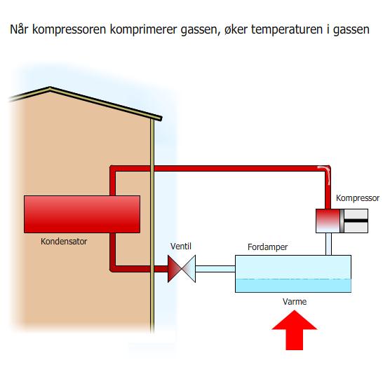 varmepumpe luft til luft